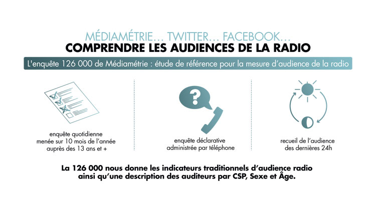 commprendre-les-audiences