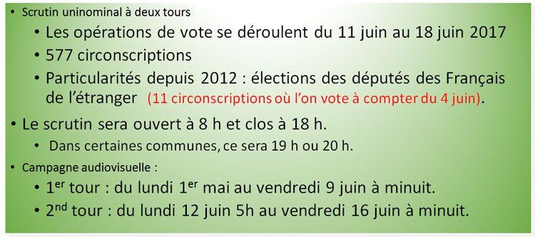 @SGI Radio France