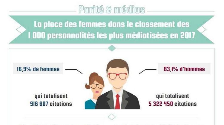 1-place-des-femmes-dans-les-medias-2017