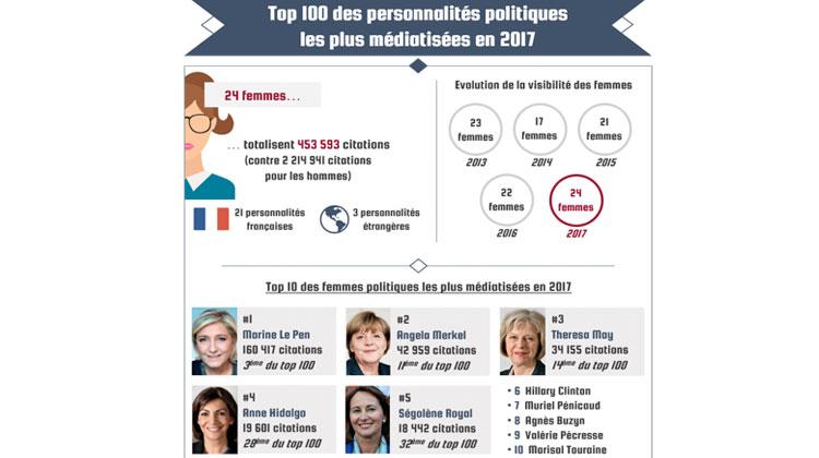 3-place-des-femmes-dans-les-medias-2017