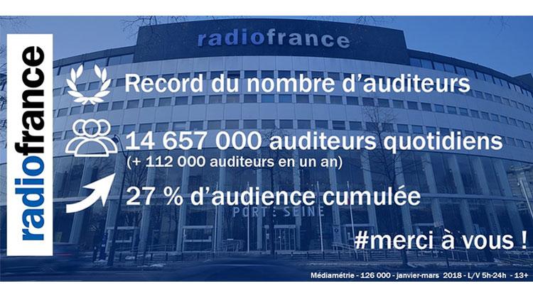 mediametrie-janv-mar-2018-radiofrance