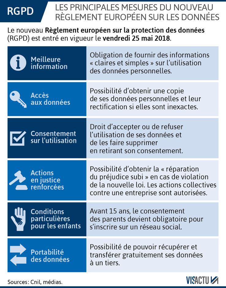 738_visactu-protection-des-donnees-personnelles-ce-que-change-le-rgpd-1639712d352