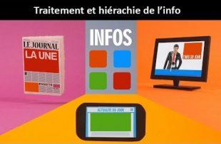hierachie-de-l'info / Radio France